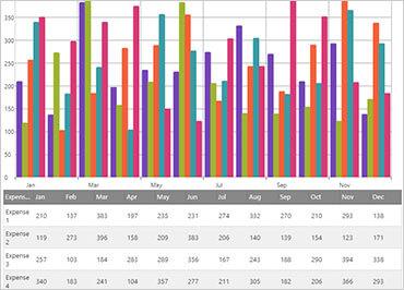 Ignite UI Excelライブラリー:チャート