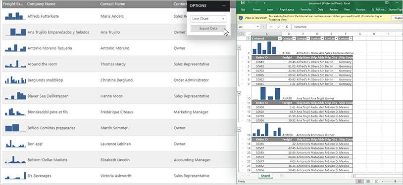 Ignite UI Excelライブラリー:スパークライン