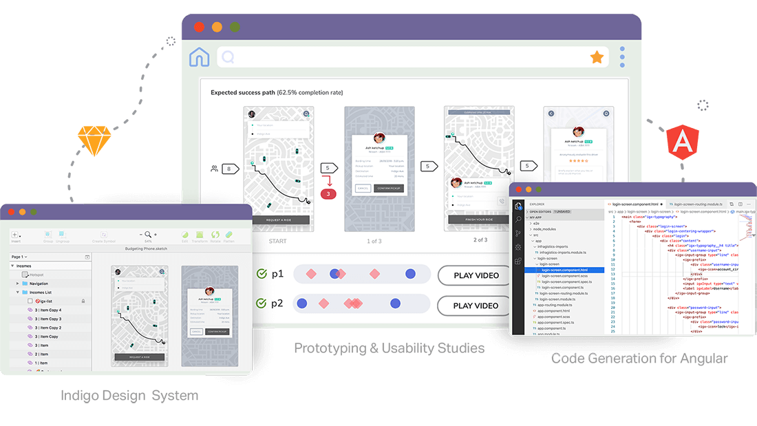 Indigo Design Unified Platform For Ux Ui Designers And