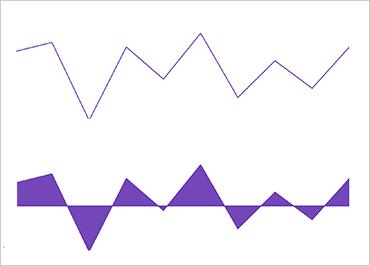 Xamarin スパークライン チャート